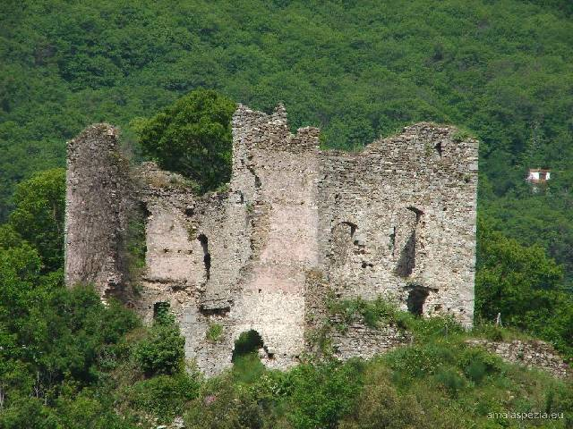Il Castello di Coderone